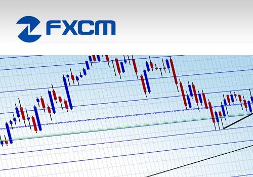 Форекс брокер FXCM завершил свое существование в США